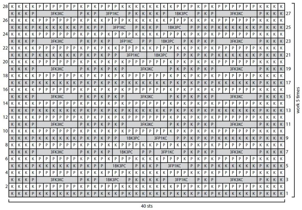 LW4618-Three-Crosses-Cowl-Chart