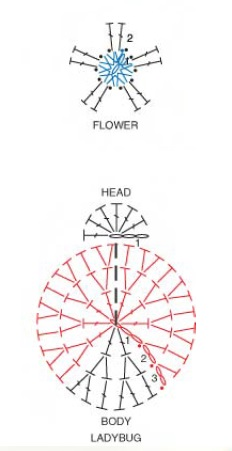 WR1668-Ladybug-Flower-Appliques-Chart