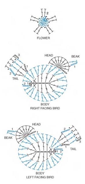 WR1667-Bird-Flower-Appliques-Chart