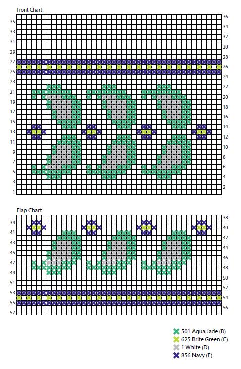 paisley chart